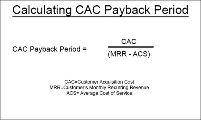 cac-payback-period-calculation