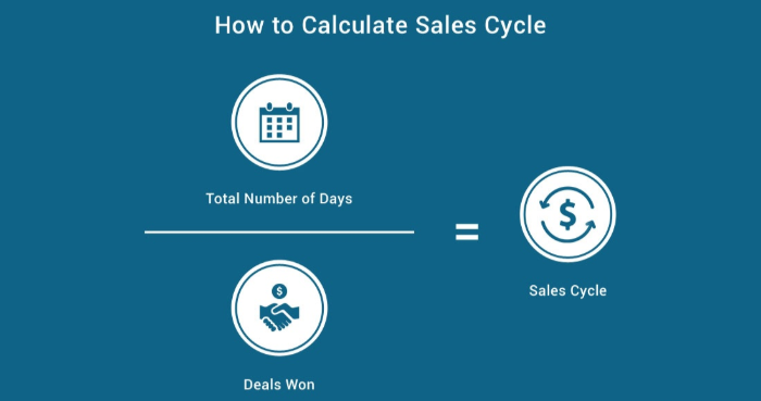sales-cycle-length